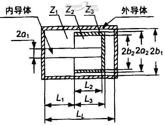 射频电路基础知识